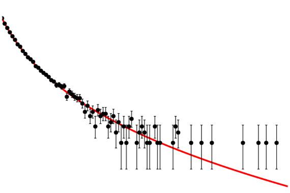 Поиск резонансов встатистике двухфотонных событий, набранных ATLAS в2015–2016годах