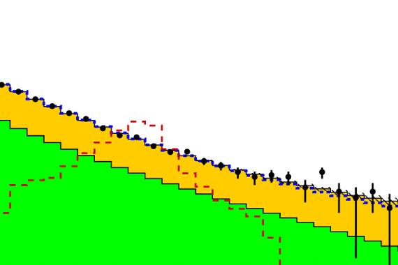 Распределение событий рождения ZH-пары и ее распада на адроны по инвариантной массе пары