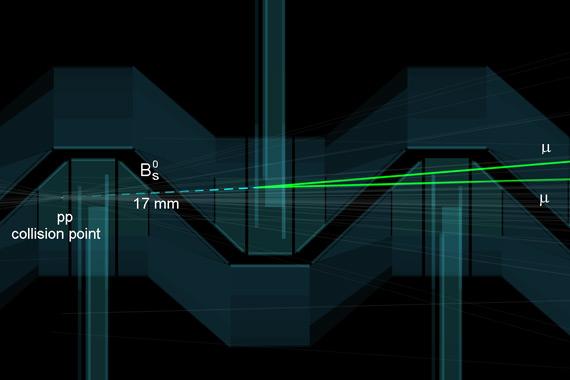 Рождение B<sub>s</sub>-мезона, его путь во внутренней части детектора LHCb и его распад на мюонную пару