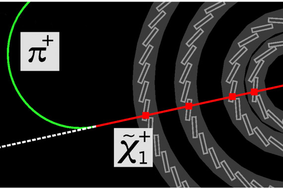 Пример распада метастабильной заряженной частицы, который выглядит во внутренней части детектора как исчезнувший трек
