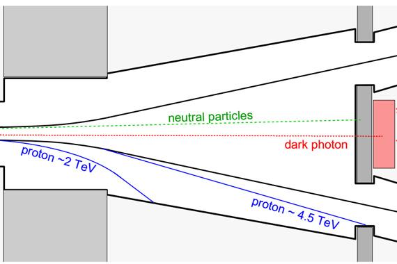 Схема размещения предлагаемого детектора FASER