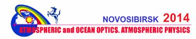 XX Международный симпозиум «Оптика атмосферы и океана. Физика атмосферы»