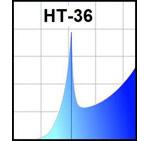 XXXVI Совещание по физике низких температур НТ-36