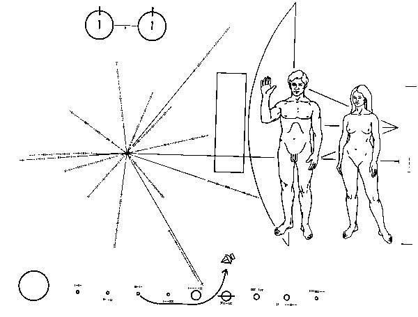 схема Солнечной системы,