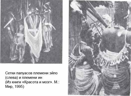 Сетки папуасов племени эйпо (слева) и племени ин (Из книги «Красота и мозг». М.: Мир, 1995)