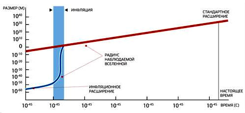 Изображение: «Популярная механика»