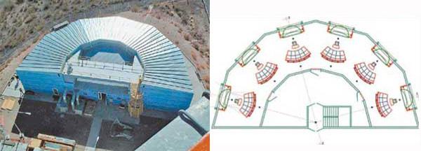 Детектор флуоресценции атмосферы: шесть телескопов просматривают атмосферу в поле зрения 0–30 град.  по высоте над горизонтом и в поле зрения 0–180град. по азимуту. Изображение: «Наука и жизнь»