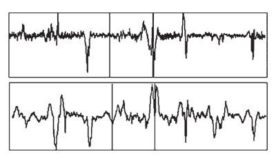 Рис. 1. Предвестниковые и постсейсмические аномалии на графиках агрегированных сигналов, Китай (по А. Любушину, 2007 год).