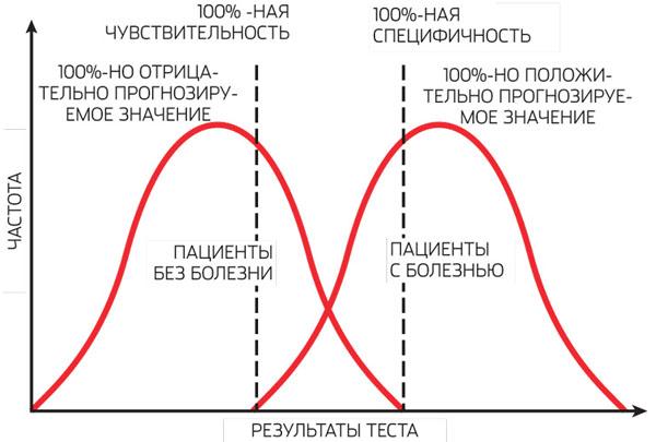 http://elementy.ru/images/eltpub/eti_diagnosty_nastoyashie_zveri_03_600.jpg