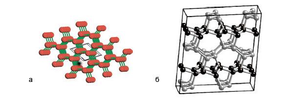 (а) Кристаллическая структура льда, накоторой показано расположение молекул Н2О. Кристалл характеризуется периодичностью структуры. (б) М-углерод, новая модификация углерода, структура которой была понята лишь в 2006-2009гг. (А.Р. Оганов, Q. Li)