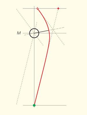 Рис. 1. Отклонение луча света, проходящего около массивного тела («Природа» №5, 2017)