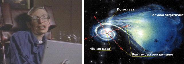 До 1970-х считалось, что черные дыры могут излучать только в случае отсасывания атмосферы соседней звезды (газ при этом сильно нагревается и начинает излучать в рентгеновском диапазоне). Однако в середине 1970-х выдающийся физик-теоретик Стивен Хокинг доказал, что черные дыры излучают так же, как обычное черное тело (правда, нагретое до очень малой температуры). Фото с сайтов wikipedia.org и www.space.vsi.ru