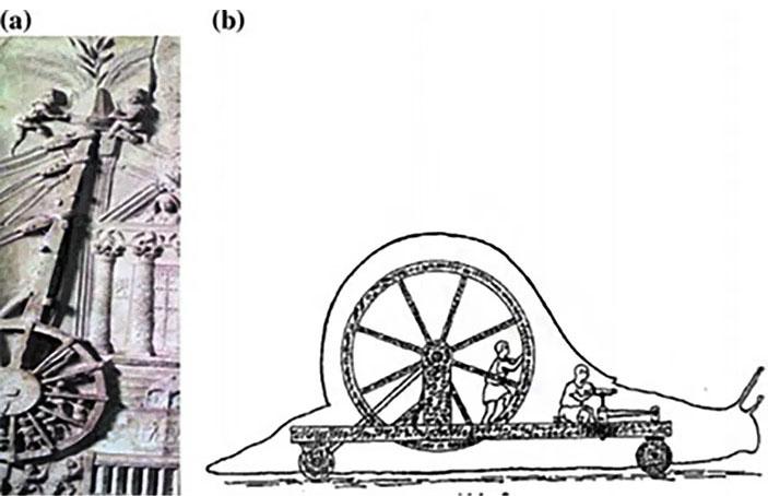 Градобойная машина с беличьим колесом и подобная же конструкция, спрятанная внутри улитки Деметрия («Троицкий вариант» №11, 2021)