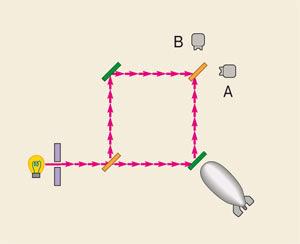 Рис.1б. Схема осуществления эксперимента Элицура—Вайдмана. Изображение «Наука и жизнь»