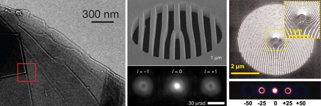 Рис. 6. Изображения из трех статей 2011–2012годов, вкоторых были получены закрученные электроны