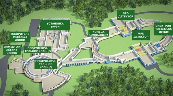 Схема ускорительного комплекса NICA («Наука и жизнь» №3, 2019)