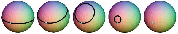 Эластичную петлю, растянутую на двумерной сфере, можно теоретически стянуть в точку («Наука и жизнь» №8, 2018)