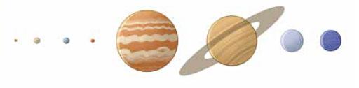 Планеты Солнечной системы («Квантик» №9 и №10, 2017)