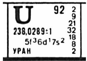 uranium_facts_1_300.jpg