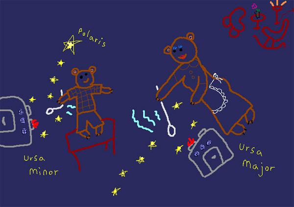 Большая медведица созвездие в картинках для детей