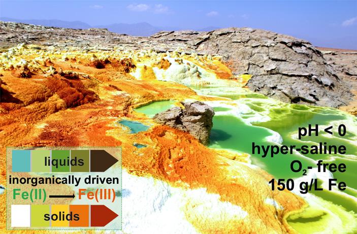 Цветовая гамма солей
