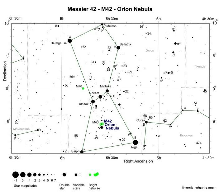 Карта неба с границами созвездия Орион