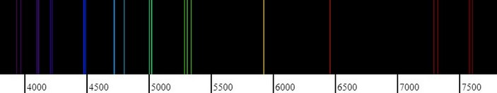 Спектр кальция