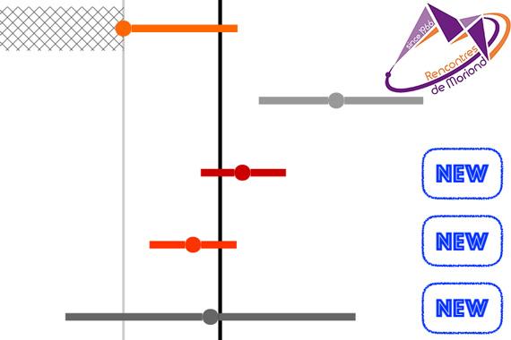 Обновленные результаты коллаборации CMS по рождению комбинации ttH по сравнению со Стандартной моделью