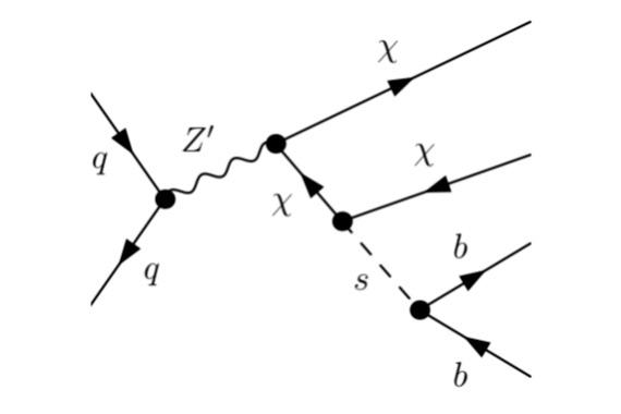 Процесс, чувствительный к взаимодействию гипотетических массивных частиц темной материи