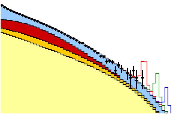 Распределение событий по инвариантной массе электрон-позитронной пары