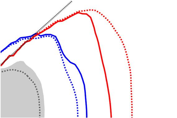 Один изо многочисленных вариантов поиска суперсимметричных частиц очень ограничивает район возможных параметров