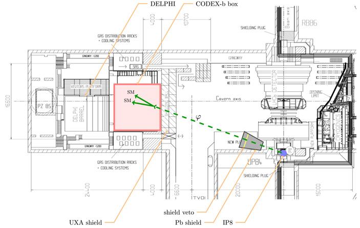 Рис. 2. Схема размещения детекторного модуля CODEX-b в подземном зале детектора LHCb
