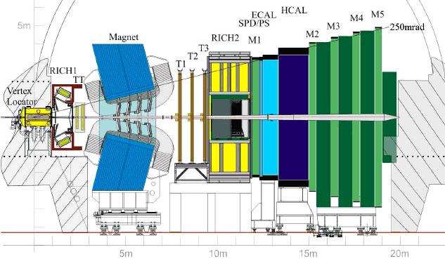 Рис.2. Общий вид детектора LHCb. Изображение из статьи Journal of Instrumentation, 3 S08005 (2008)