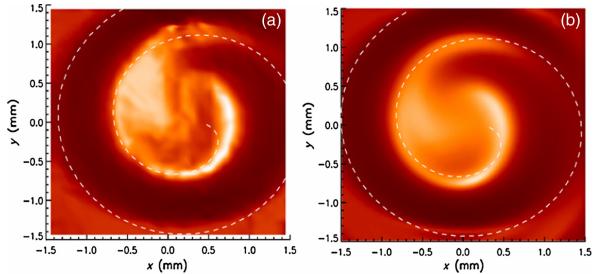 Рис. 4. Экспериментально измеренное (слева) и полученное моделированием (справа) распределение интенсивности излучения в двойном ондуляторе