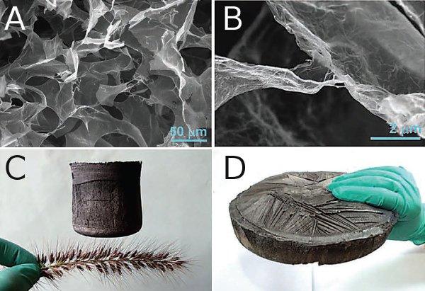 Рис.2. Микроструктура аэрогеля и его свойства на макроуровне
