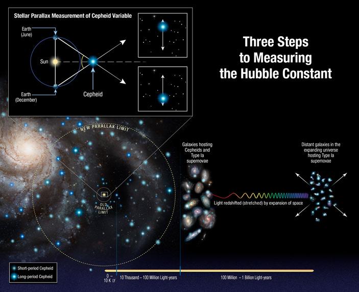 Астрономия конца 2019года: новости изразных уголков Вселенной
