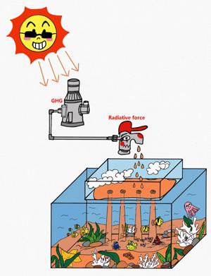 Пауза в глобальном потеплении в1998–2013годах объясняется ускоренным нагревом океана