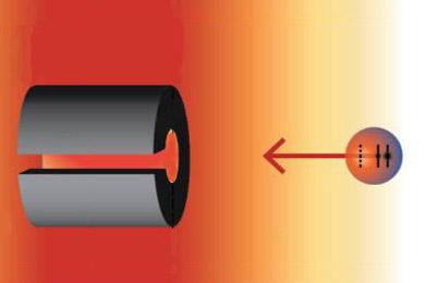 Схема эксперимента сообразно измерению силы притяжения атомов ко нагретому цилиндру
