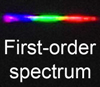 Кадр видеоряда спектрографа, на котором присутствует шаровая молния