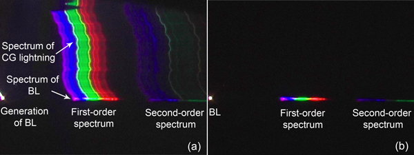 Рис. 1. Первые два кадра видеоряда спектрографа, на которых присутствует шаровая молния