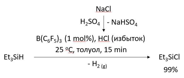 Рис. 3. Пример каталитического хлорирования триэтилсилана