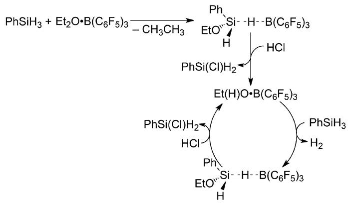 Рис. 6. Каталитический цикл хлорирования связи Si-H соляной кислотой посредством активации диэтилэфиратом триc(пентафторфенил)боранa