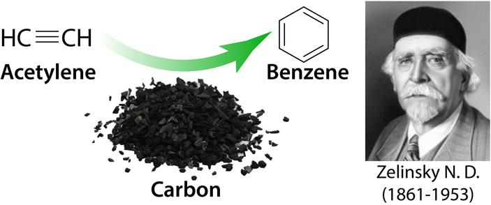 Российские химики полностью расшифровали механизм реакции получения бензола из ацетилена