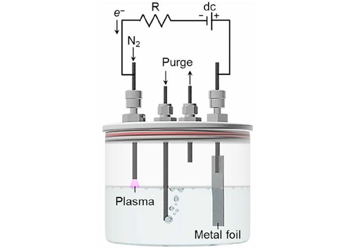 Рис. 2. Схема установки для плазменного электролиза аммиака из азота и воды