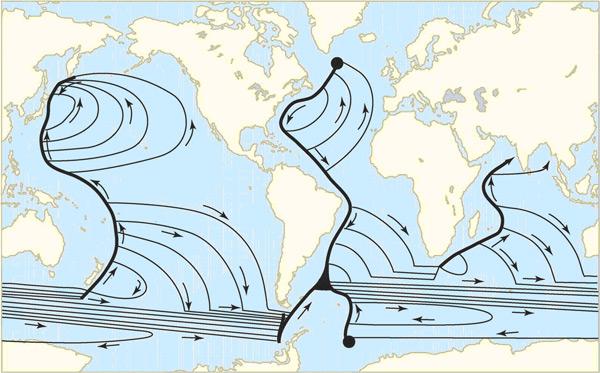 Конвейер мирового океана цепной конвейер а