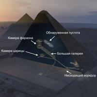 Мюонная томография показала наличие в пирамиде Хеопса нового помещения