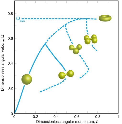 принимать капли антитоксин нано