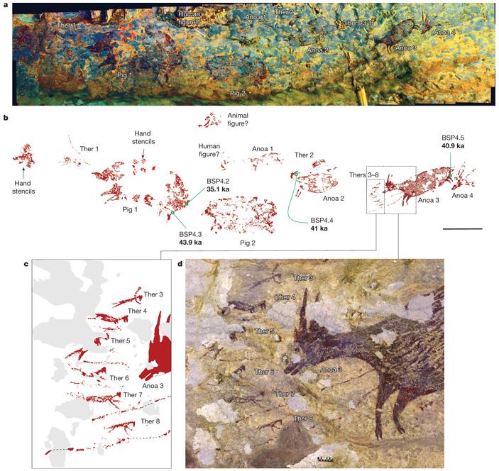 В пещере на острове Сулавеси найдено древнейшее изображение сцены охоты
