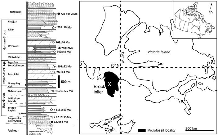 Рис. 2. Датировки формаций арктической Канады