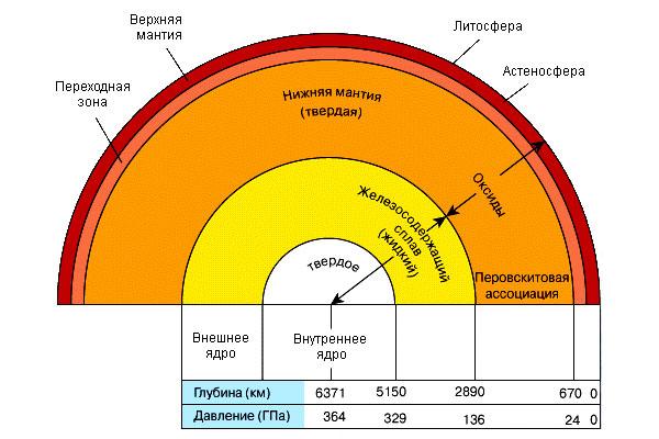 """,""elementy.ru"